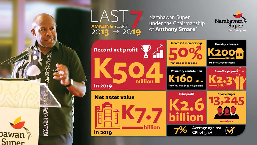 Highlights from Mr Smaré's term as Chairperson of Nambawan Super